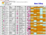 NHKマイルカップデータシート